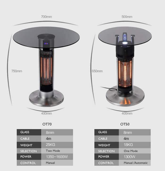 Outdoor heater table table heater outdoor heater easyq - Solar air heater portable interior exterior ...